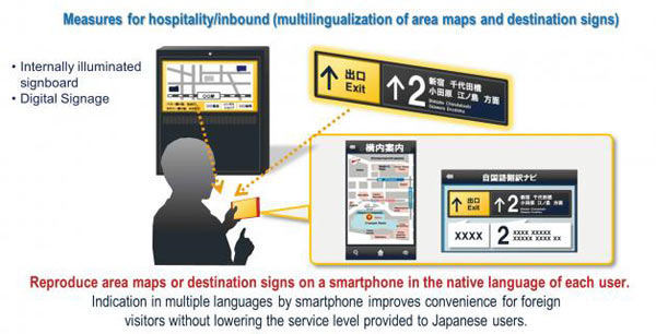 To show multilingual area maps and destination signs at a train station: Image by Panasonic