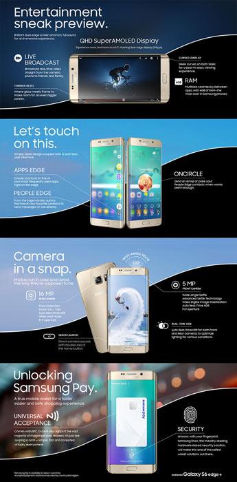 [Infographic] Galaxy S6 edge+