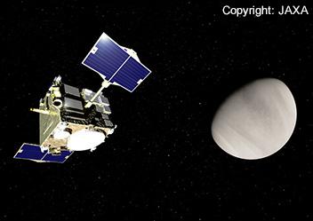 CG image: AKATSUKI capturing images of Venus