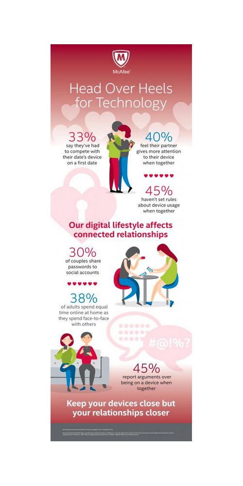 Qingdao datingside