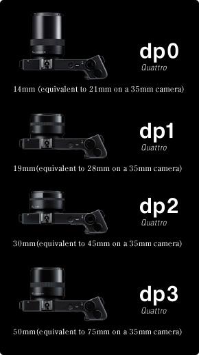 Sigma dp Quattro Series