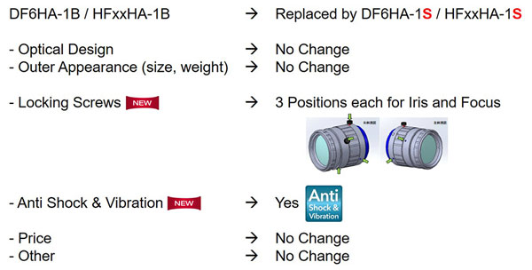 """Fujifilm's comparison of DF/HF-HA-1B series lenses (right) and ruggedized versions equipped with the unique Fujinon """"Anti-shock and Vibration"""" technology (right)"""