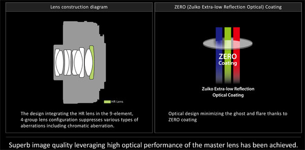 Olympus M.Zuiko Digital 2x Teleconverter MC-20: The design also helps prevent ghosts and flares, thanks to ZERO coating.