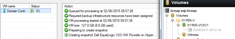 Veeam Off-Host Backup Proxy with DELL Equallogic | Phy2Vir