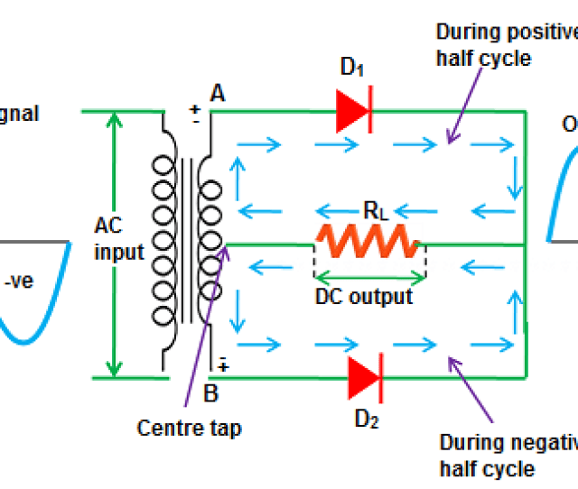 Full Wave Rectifier Definition