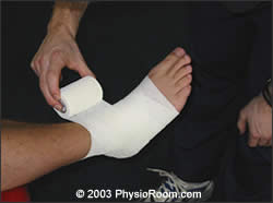 Ankle Ligament Tape