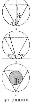 贝特朗悖论