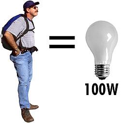 Human energy equivalent