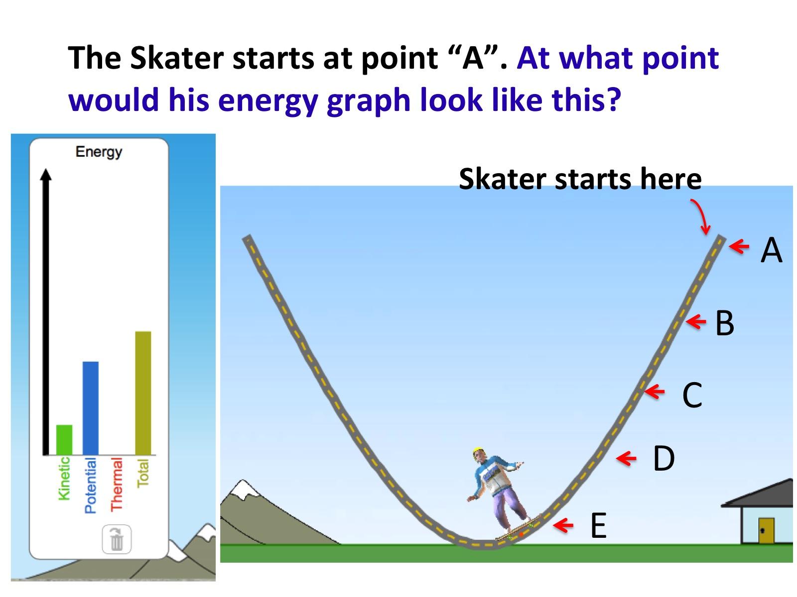Phet Simulation Energy Skate Park Worksheet Answer Key