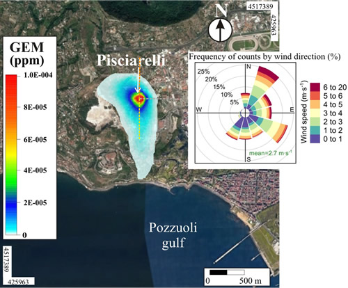 First simultaneous mercury and major volatiles characterization of atmospheric hydrothermal emissions at the Pisciarelli's fumarolic system (Campi Flegrei, Italy)