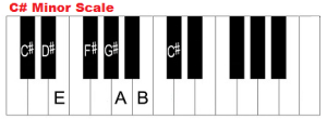 Key of C sharp minor, chords