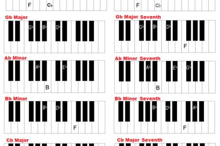Acorde De E En Piano Path Decorations Pictures Full Path Decoration