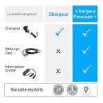 MyVolts Chargeur/Alimentation 12V compatible avec Yamaha YPT-230 Clavier (Adaptateur Secteur) – prise française