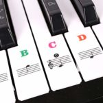 Yiyu Kit complet d'autocollants pour piano pour tous les pianos et claviers 49/54/61/88 touches