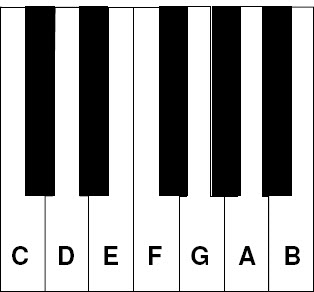 how to play rock and roll piano