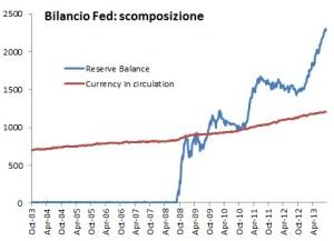 04 - 1 Fed balance-sheet
