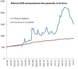 04 - 2 ECB balance-sheet