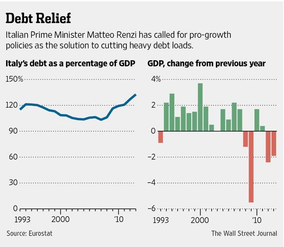 italy-debt-deficit