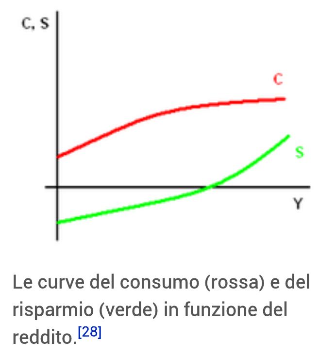 Keynes1.1