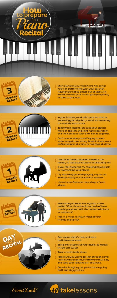first piano recital - infographic