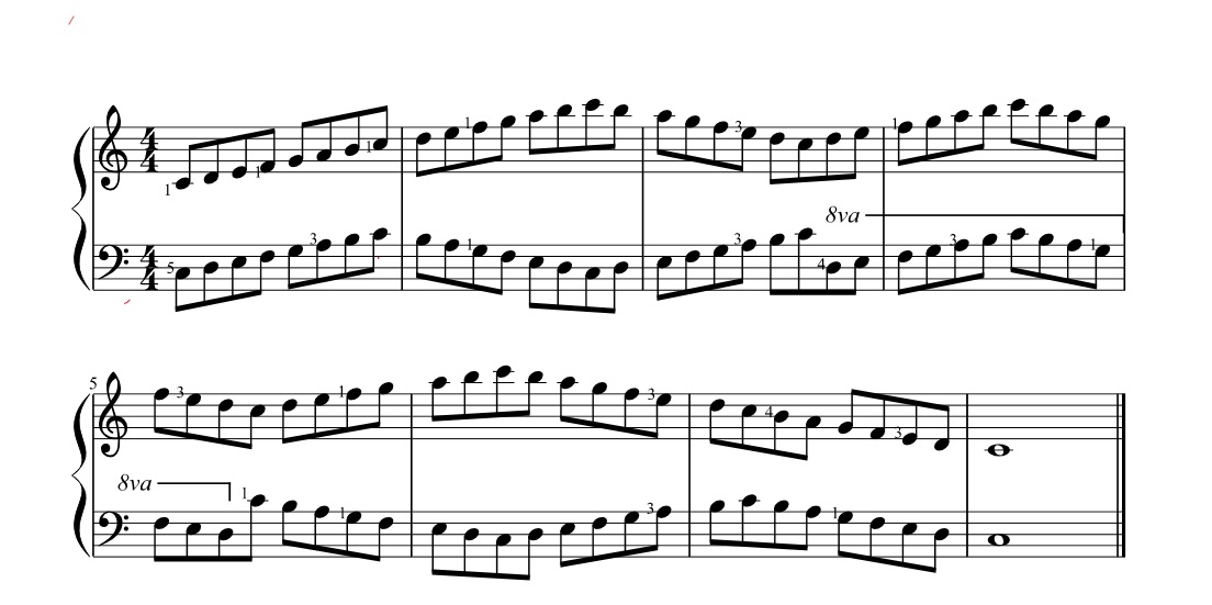 photo regarding Printable Piano Scales known as How in direction of Engage in Method Models (2 Octaves) -