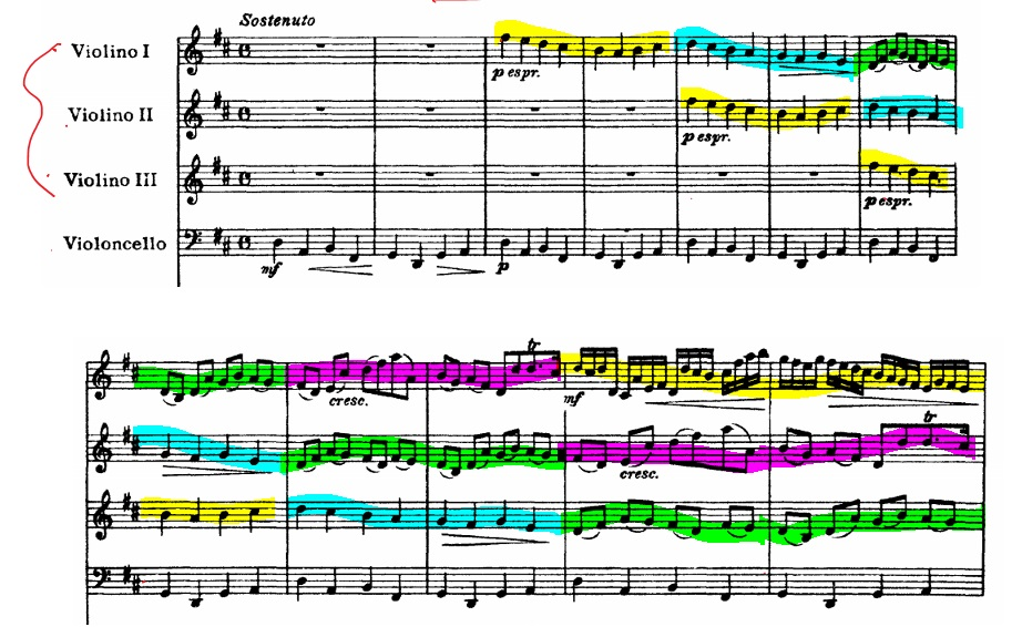 An Analysis Of Canon In D For Casual Music Fans