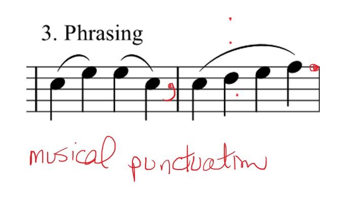 piano-articulations-phrasing