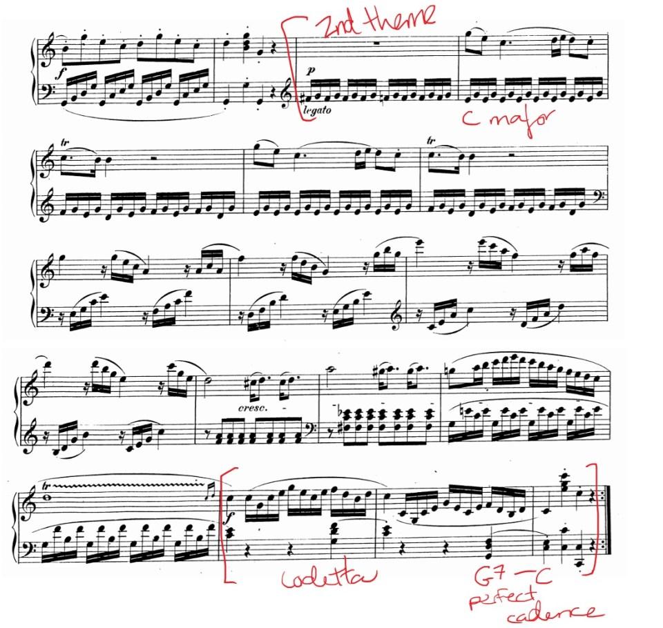 sonata-form-theme-2