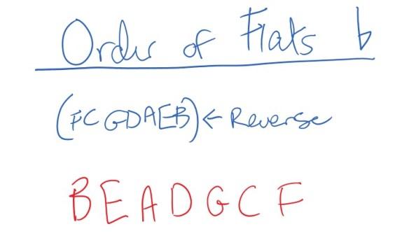 read-key-signatures-flats