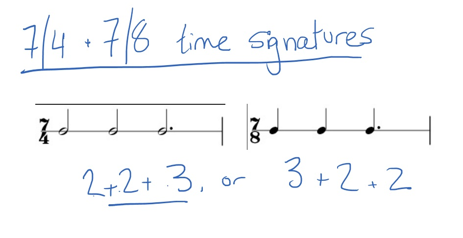 unusual-time-signatures-7-4