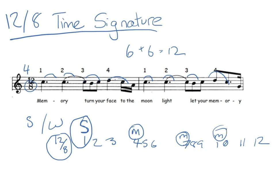 unusual-time-signatures-12-8