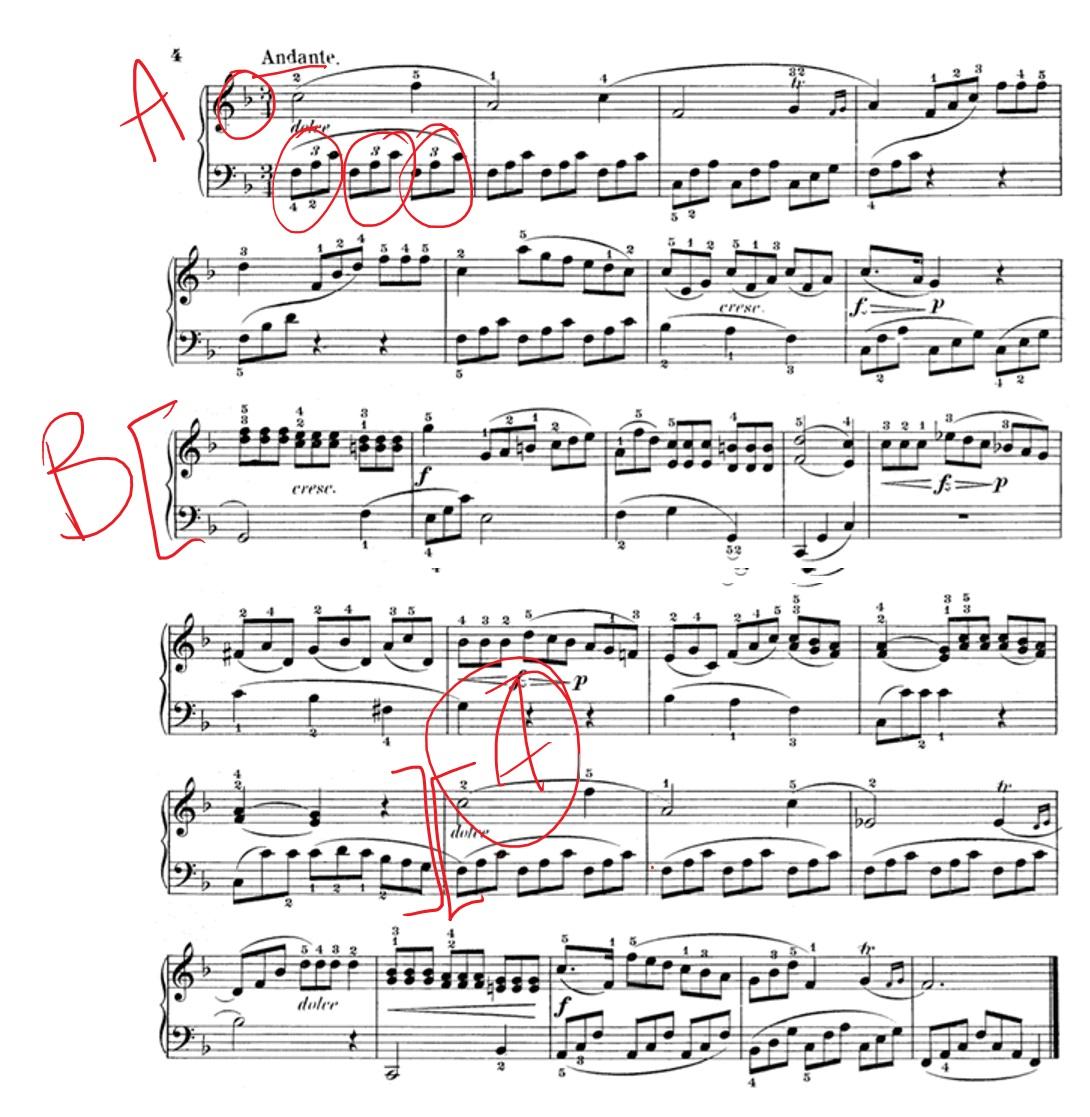 Tutorial: Clementi Sonatina in C major, op. 36 no. 1 - PianoTV.net