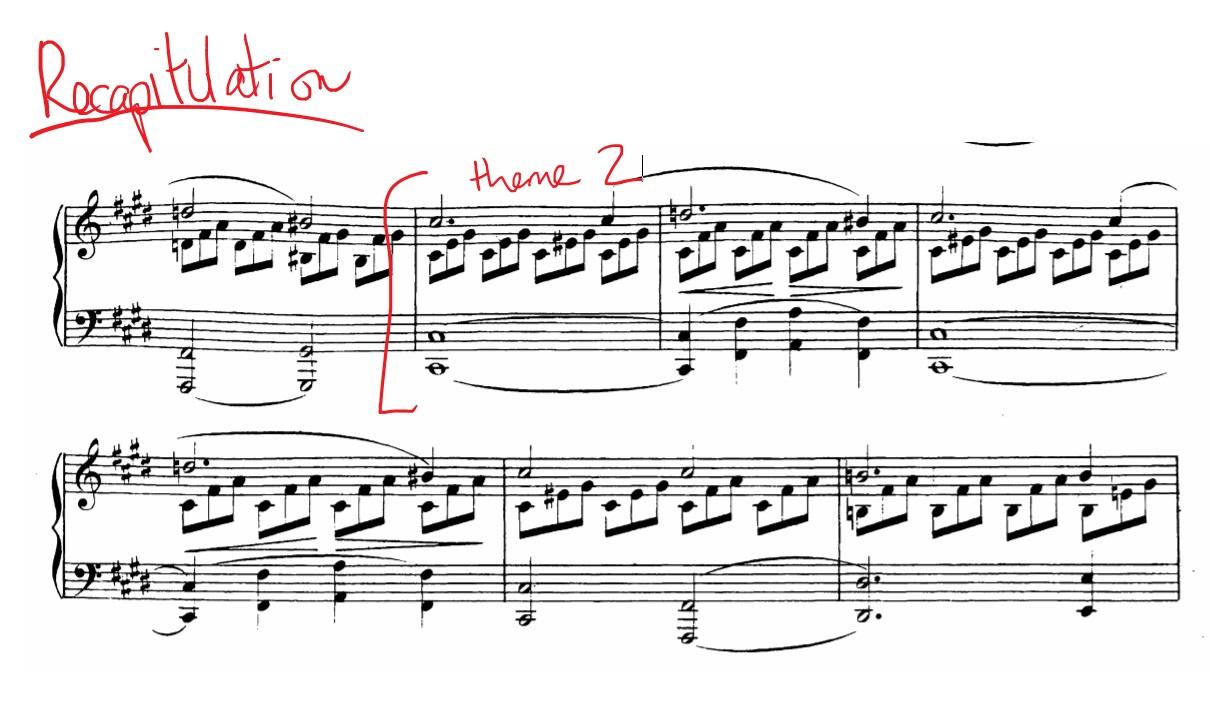 Moonlight Sonata by Beethoven: An Analysis - PianoTV net