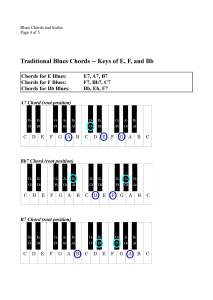 Catalog of Chords and Scales