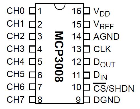 mcp3008-2
