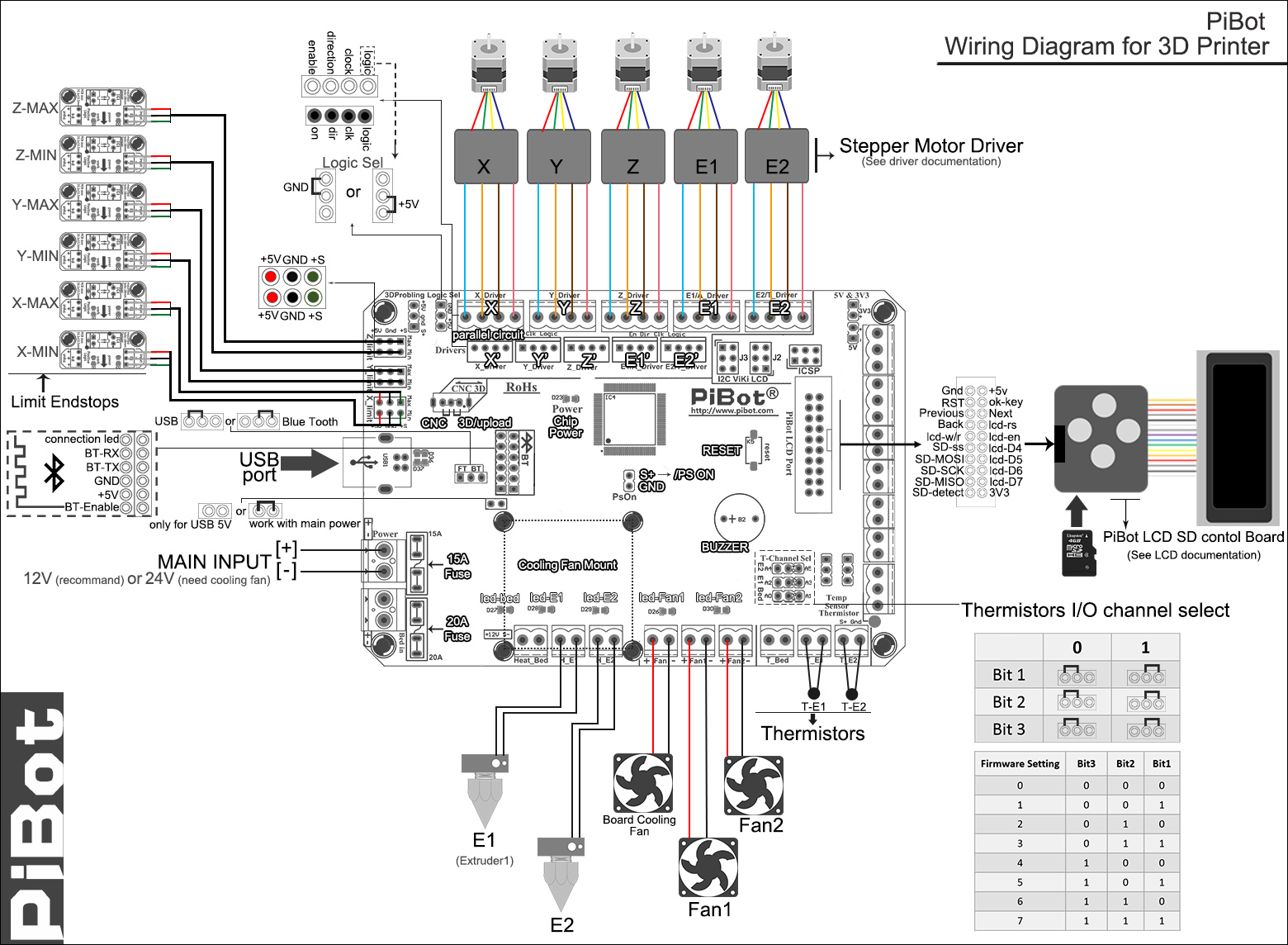 Diagram Rj 48c File Jz16860 on t1 wiring digital, ip pbx diagram, t1 circuit diagram, t1 crossover cable diagram, t1 service diagram, rj45 loopback diagram, t1 hardware diagram, t1 network diagram, t1 pinout diagram, rj-48 pinout diagram, voice t1 connection diagram, cat 6 crossover cable diagram, security system diagram, t1 cabling diagram, t1 t2 t3 t4 motor wiring, t1 cable wiring, cat 5 crossover cable pinout diagram, t1 wiring scheme, t1 jack wiring, t1 circuit wiring,