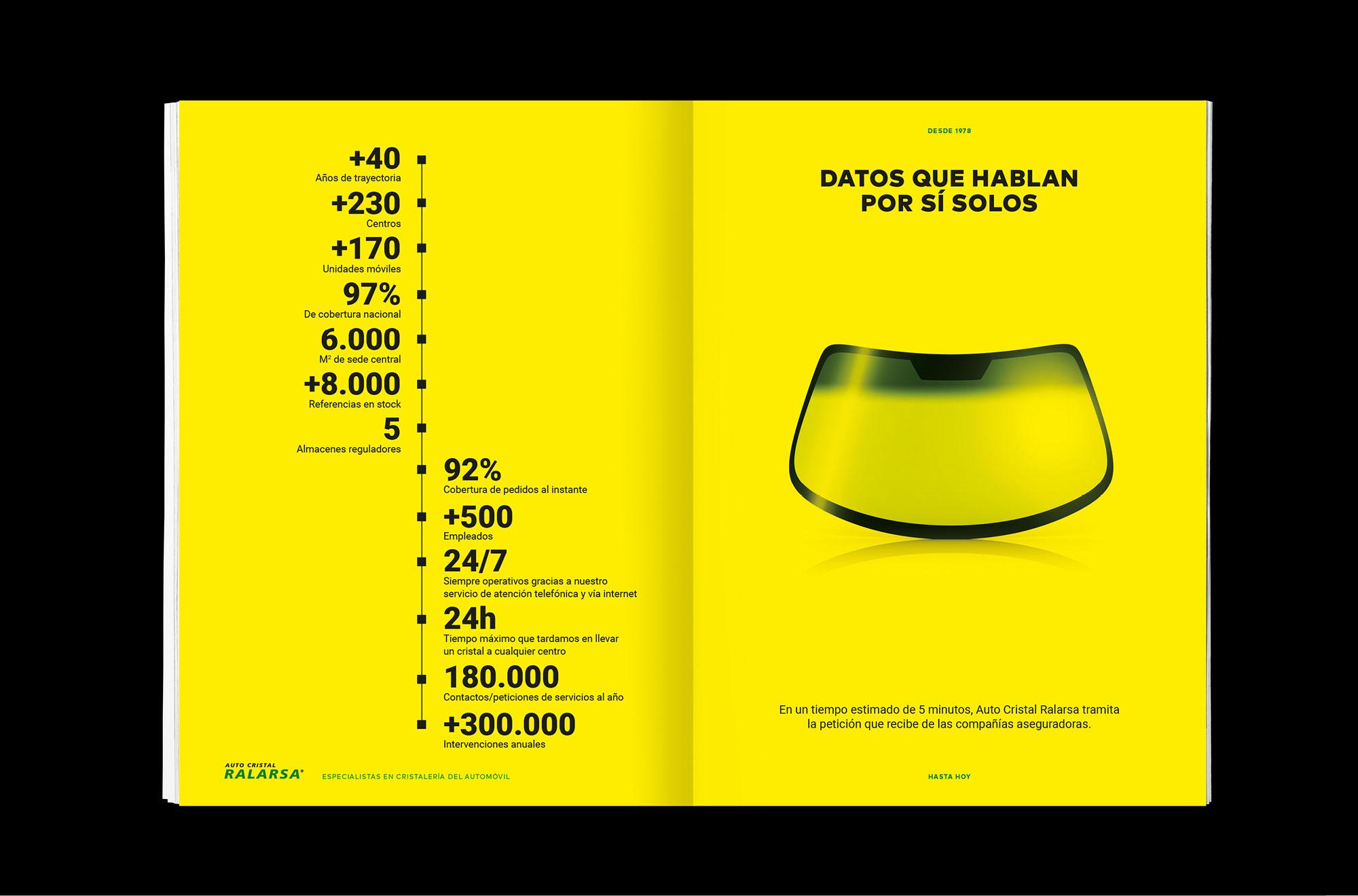 ralarsa-diseñografico-agencia-barcelona-5
