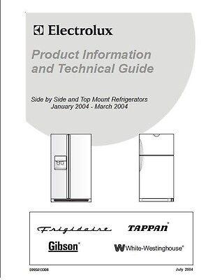 Page 9 Of We55udt108 Lcd Tv User Manual 15 Userman Part1 Kunshan Konka Electronics Co