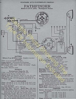 19221924 HUDSON SUPER Six Car Wiring Diagram Electric
