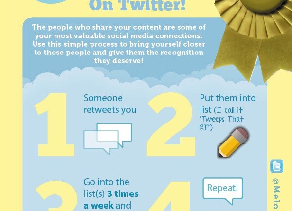 Step by step guide to Twitter
