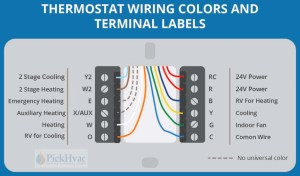 Indepth Thermostat Wiring Guide For Homeowners