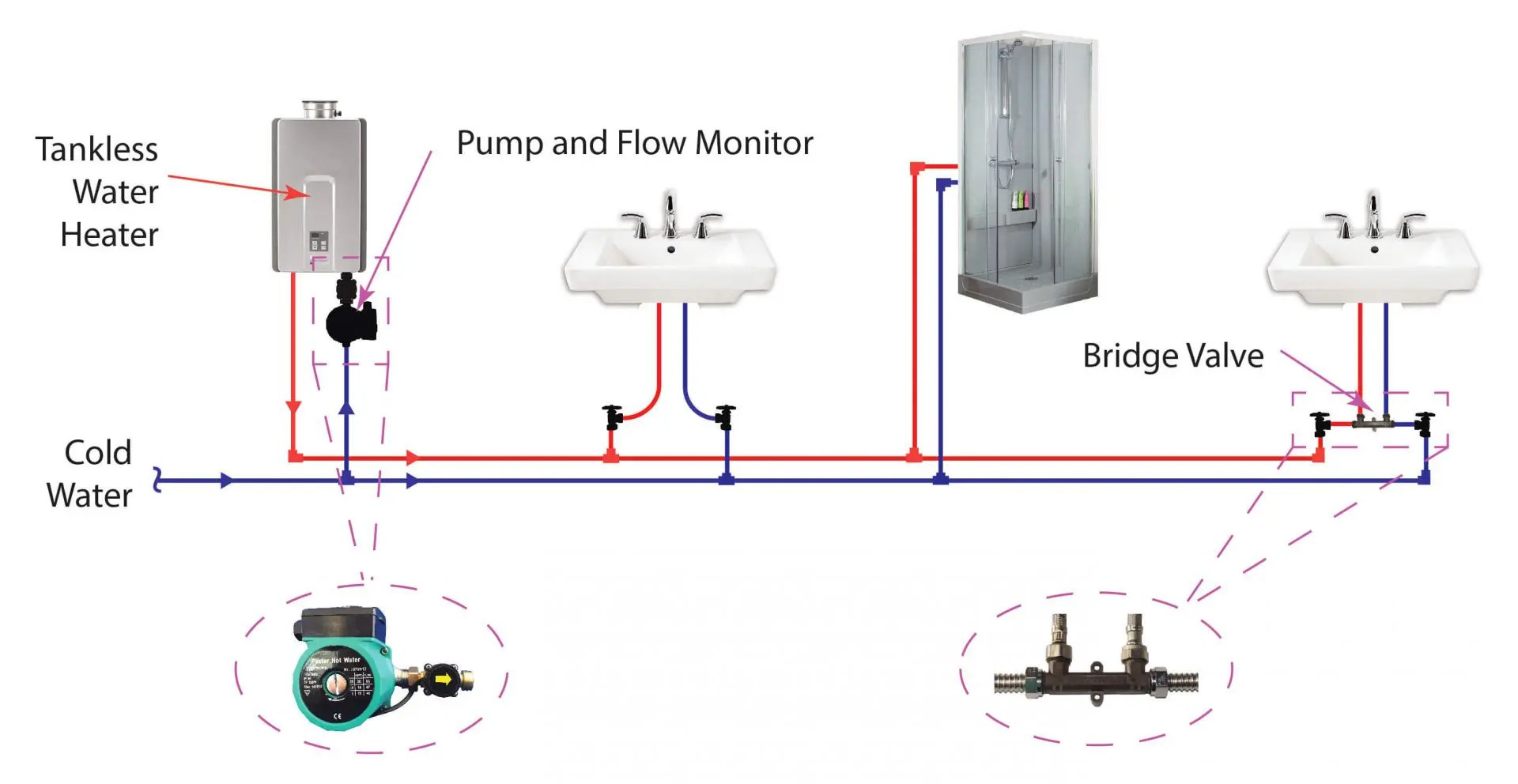 tankless water heater is a