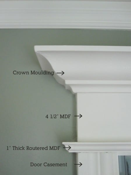Image Result For How To Make A Bedroom Door Soundproof