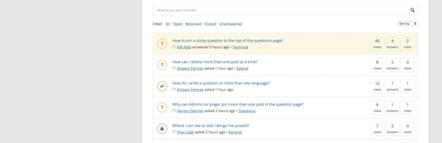 Question Answer WordPress
