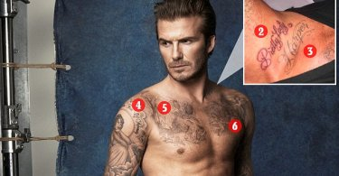 Tattoo Of David Beckham