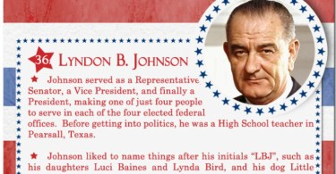 LyndonB.Johnson Johnson served