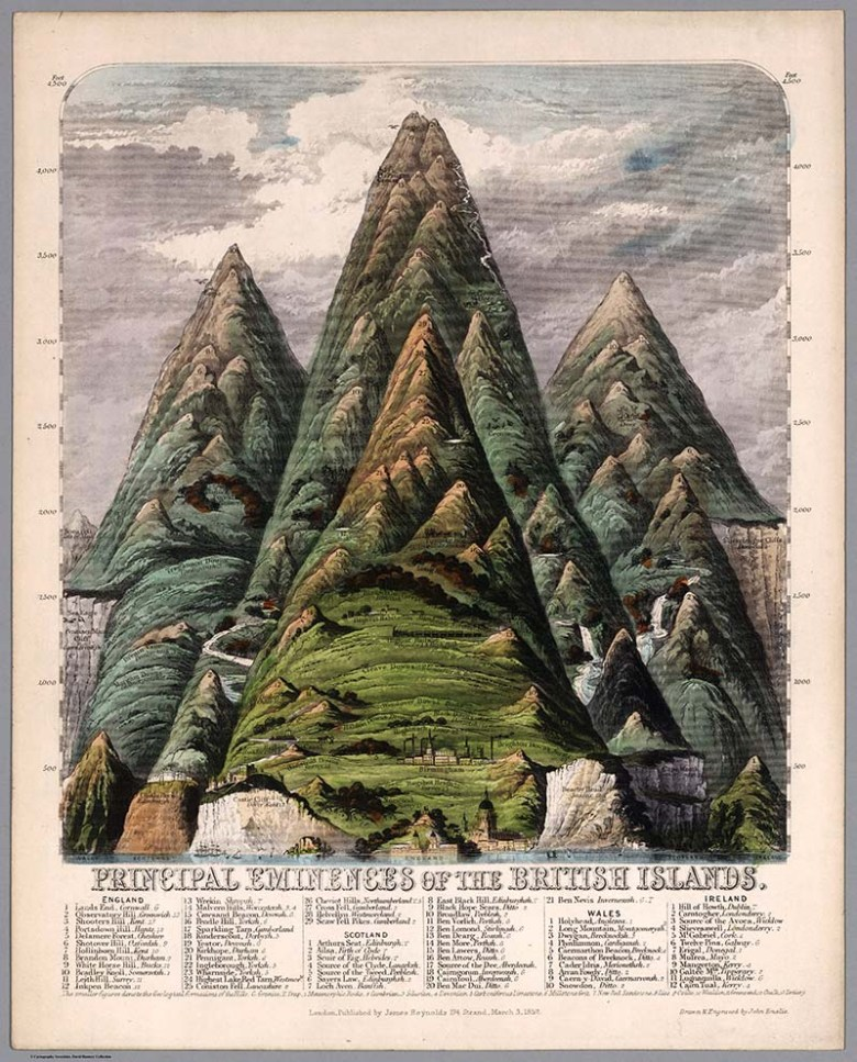 Elevated landmarks of the British Lands