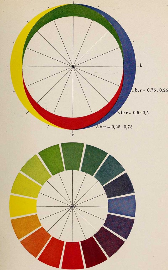 vintage color chart