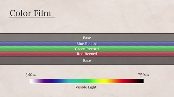 How color film work