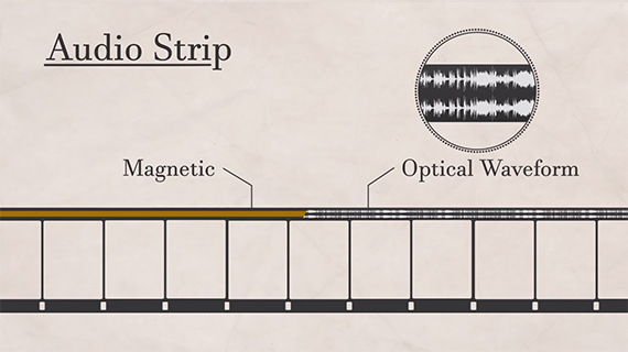 Strips for recording audio